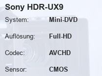 Sony HDR-UX9 Testbericht